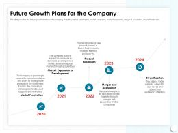 Future Growth Plans For The Company Ready To Eat Ppt Powerpoint Presentation Model Vector