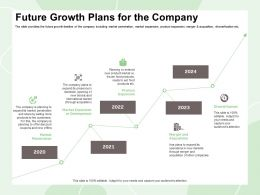 Future Growth Plans For The Company Through Merger Ppt Powerpoint Presentation Slides Samples