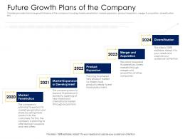 Future Growth Plans Of The Company Alternative Financing Pitch Deck Ppt Visual Aids