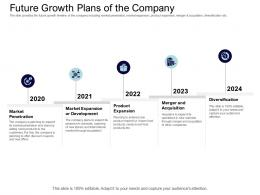 Future Growth Plans Of The Company Equity Collective Financing Ppt Portrait