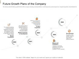 Future Growth Plans Of The Company Equity Crowd Investing Ppt Brochure