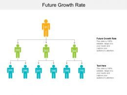 Future Growth Rate Ppt Powerpoint Presentation Pictures Samples Cpb