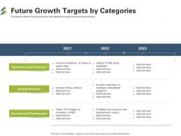 Future Growth Targets By Categories First Venture Capital Funding Ppt Gallery Slides