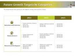 Future Growth Targets By Categories Ppt Icon Layout Ideas