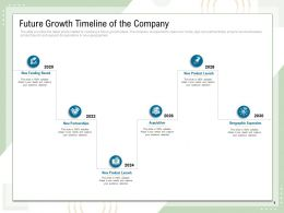 Future Growth Timeline Of The Company Capture Audience Powerpoint Presentation Gridlines