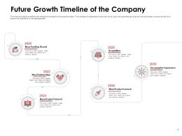Future Growth Timeline Of The Company Geographic Expansion Ppt Powerpoint Presentation Show