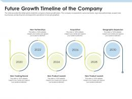 Future Growth Timeline Of The Company Investment Pitch To Raise Funds From Mezzanine Debt Ppt Brochure
