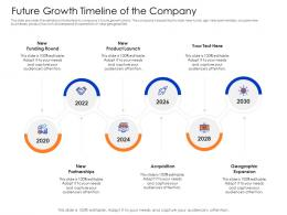 Future Growth Timeline Of The Company Mezzanine Capital Funding Pitch Deck Ppt Show