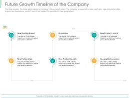 Future Growth Timeline Of The Company Ppt Powerpoint Presentation Styles Design Templates