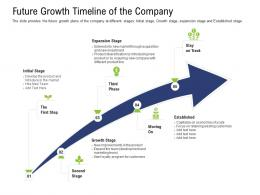Future Growth Timeline Of The Company Pre Seed Capital Ppt Demonstration