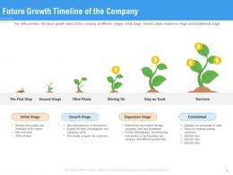Future Growth Timeline Of The Company Raise Funding From Pre Seed Round Ppt Slide