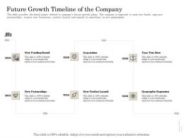 Future Growth Timeline Of The Company Subordinated Loan Funding Pitch Deck Ppt Powerpoint Diagram