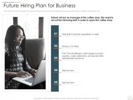 Future Hiring Plan For Business Restaurant Cafe Business Idea Ppt Inspiration