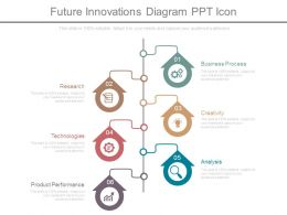 Future Innovations Diagram Ppt Icon