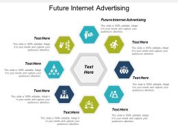Future Internet Advertising Ppt Powerpoint Presentation Infographic Template Designs Download Cpb