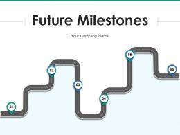 Future Milestones Success Roadmap Business Formation Management Planning