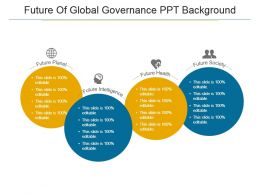 Future Of Global Governance Ppt Background