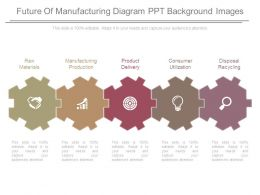 Future Of Manufacturing Diagram Ppt Background Images