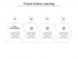 Future Online Learning Ppt Powerpoint Presentation Infographic Template Background Image Cpb