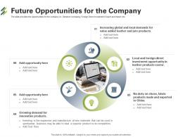 Future Opportunities For The Company First Venture Capital Funding Ppt Gallery Clipart