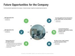 Future Opportunities For The Company M3357 Ppt Powerpoint Presentation Infographics