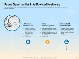Future Opportunities In AI Powered Healthcare Burden Ppt Powerpoint Presentation File Show