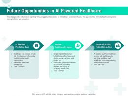 Future Opportunities In AI Powered Healthcare Ppt File Display