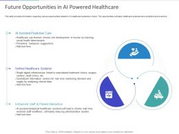 Future Opportunities In AI Powered Healthcare Ppt Powerpoint Presentation Infographic