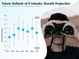 Future Outlook Of IT Industry Growth Projection