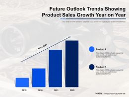 Future Outlook Trends Showing Product Sales Growth Year On Year