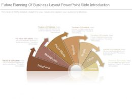 Future Planning Of Business Layout Powerpoint Slide Introduction
