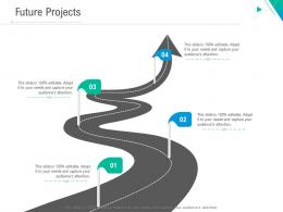 Future Projects Business Outline Ppt Designs