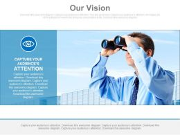 Future Prospects For Our Vision Powerpoint Slides