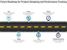 Future Roadmap For Product Designing And Performance Tracking