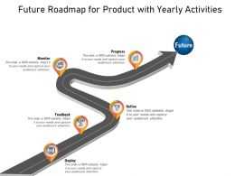 Future Roadmap For Product With Yearly Activities
