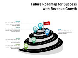 Future Roadmap For Success With Revenue Growth