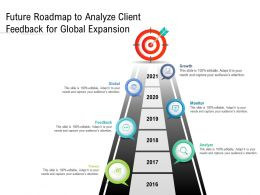 Future Roadmap To Analyze Client Feedback For Global Expansion