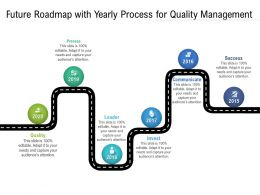 Future Roadmap With Yearly Process For Quality Management
