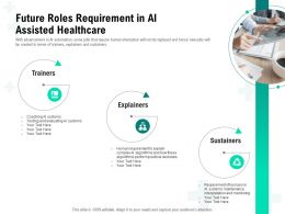 Future Roles Requirement In AI Assisted Healthcare Ppt File Display