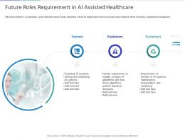 Future Roles Requirement In AI Assisted Healthcare Ppt Powerpoint Presentation Icon Ideas