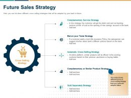 Future Sales Strategy Ppt Powerpoint Presentation Slides Styles