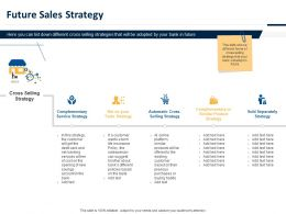 Future Sales Strategy Ppt Powerpoint Presentation Styles Picture