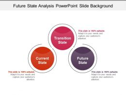 Future State Analysis Powerpoint Slide Background