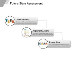 Future State Assessment Powerpoint Slide Background Image