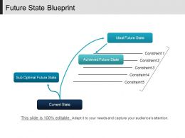 Future State Blueprint Powerpoint Slide Background Picture