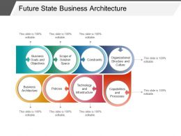 Future State Business Architecture Powerpoint Slide Backgrounds