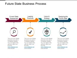 Future State Business Process Powerpoint Slide Backgrounds