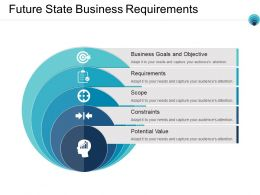 Future State Business Requirements Powerpoint Slide Backgrounds