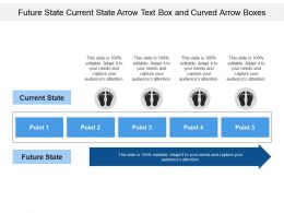 Future State Current State Arrow Text Box And Curved Arrow Boxes
