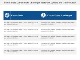 Future State Current State Challenges Table With Upward And Curved Arrow